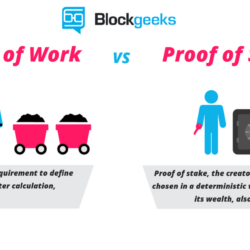 Proof of Work vs Proof of Stake