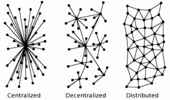 rete decentralizzata