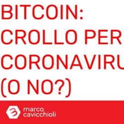 crollo bitcoin coronavirus