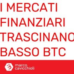 mercati finanziari trascinano in basso bitcoin
